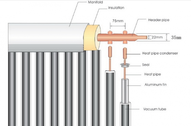 design draft  for heat pipe solar collector