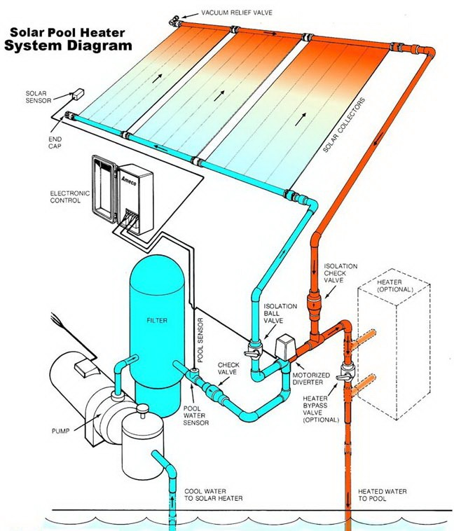 solar-pool-schematic